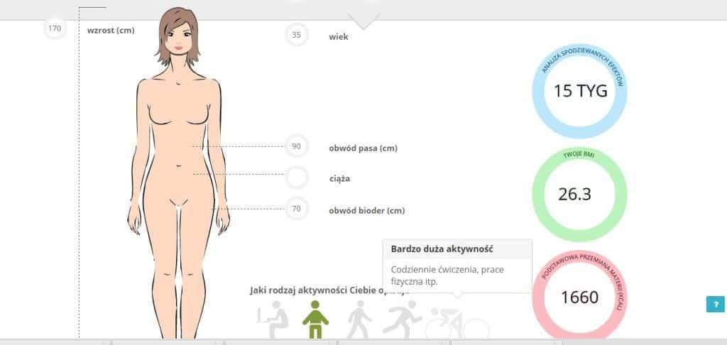 ocena BMI ciała
